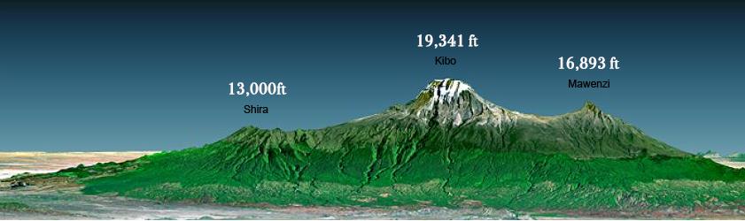 Mt. Kilimanjaro Map